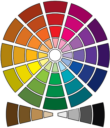 love and color wheel Colourlovers is a creative community where people from around the world create and share colors, palettes and patterns, discuss the latest trends and explore colorful.